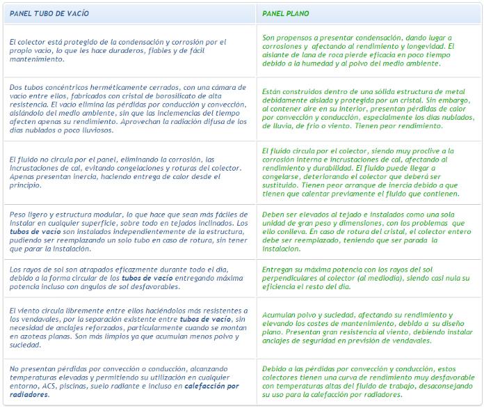 screencapture-file-C-Users-estudio-AppData-Local-Temp-Rar-EXa0-304-mimacsolar-tubos_de_vacio-html-1468232571786